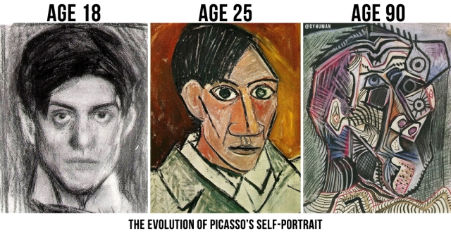 Picasso Evolution.jpg